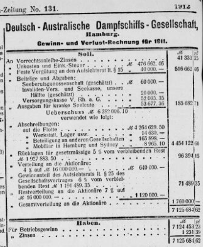 profit and loss statement, German Australian Line 1911