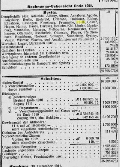 German Australian Line, balance sheet 1911