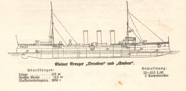 Kleiner Kreuzer Emden