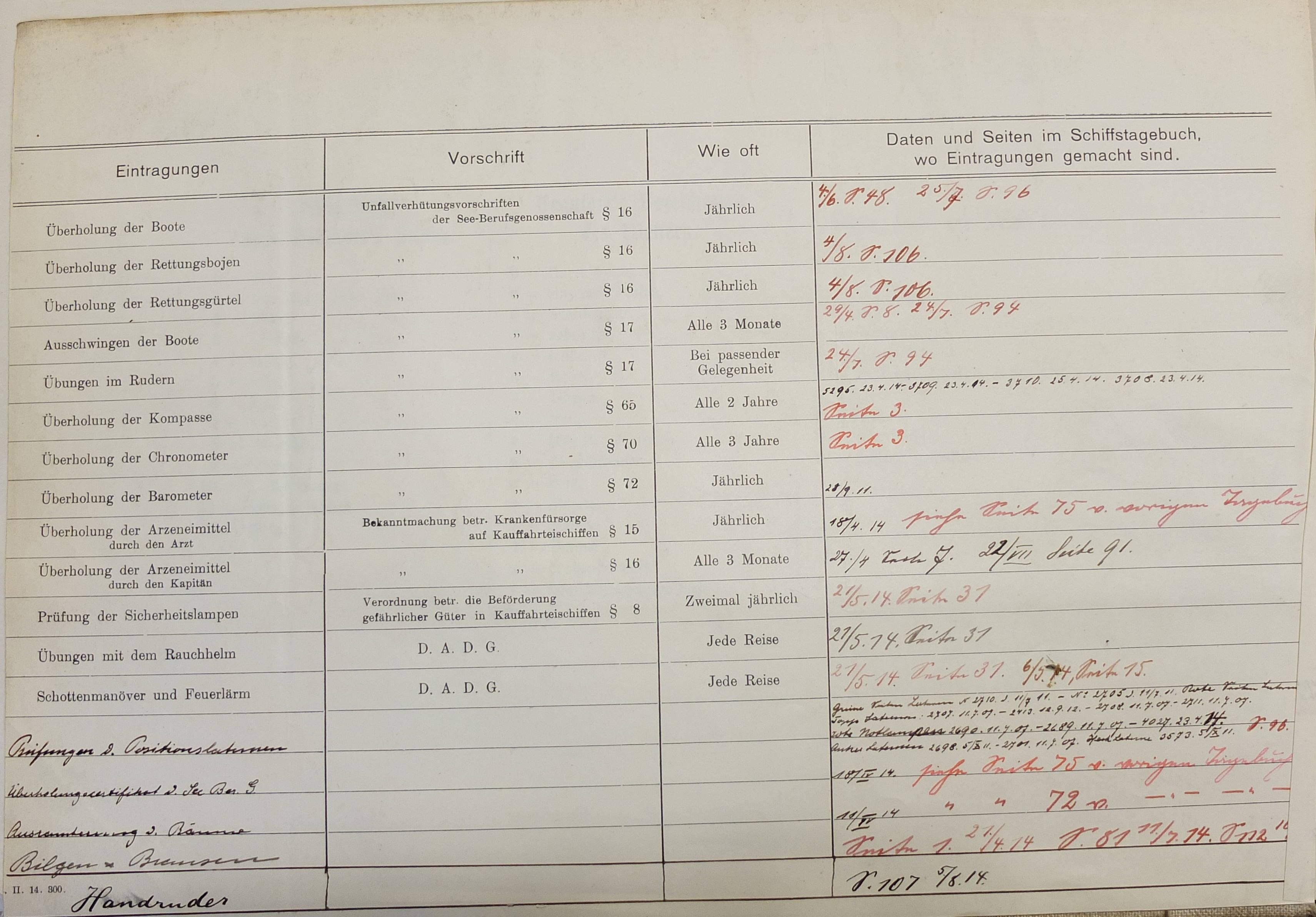 Logbuch Fürth 1914