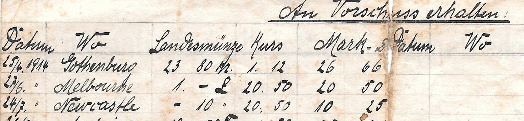 Wilhelm Holst, Schiffskoch, Vorschüsse