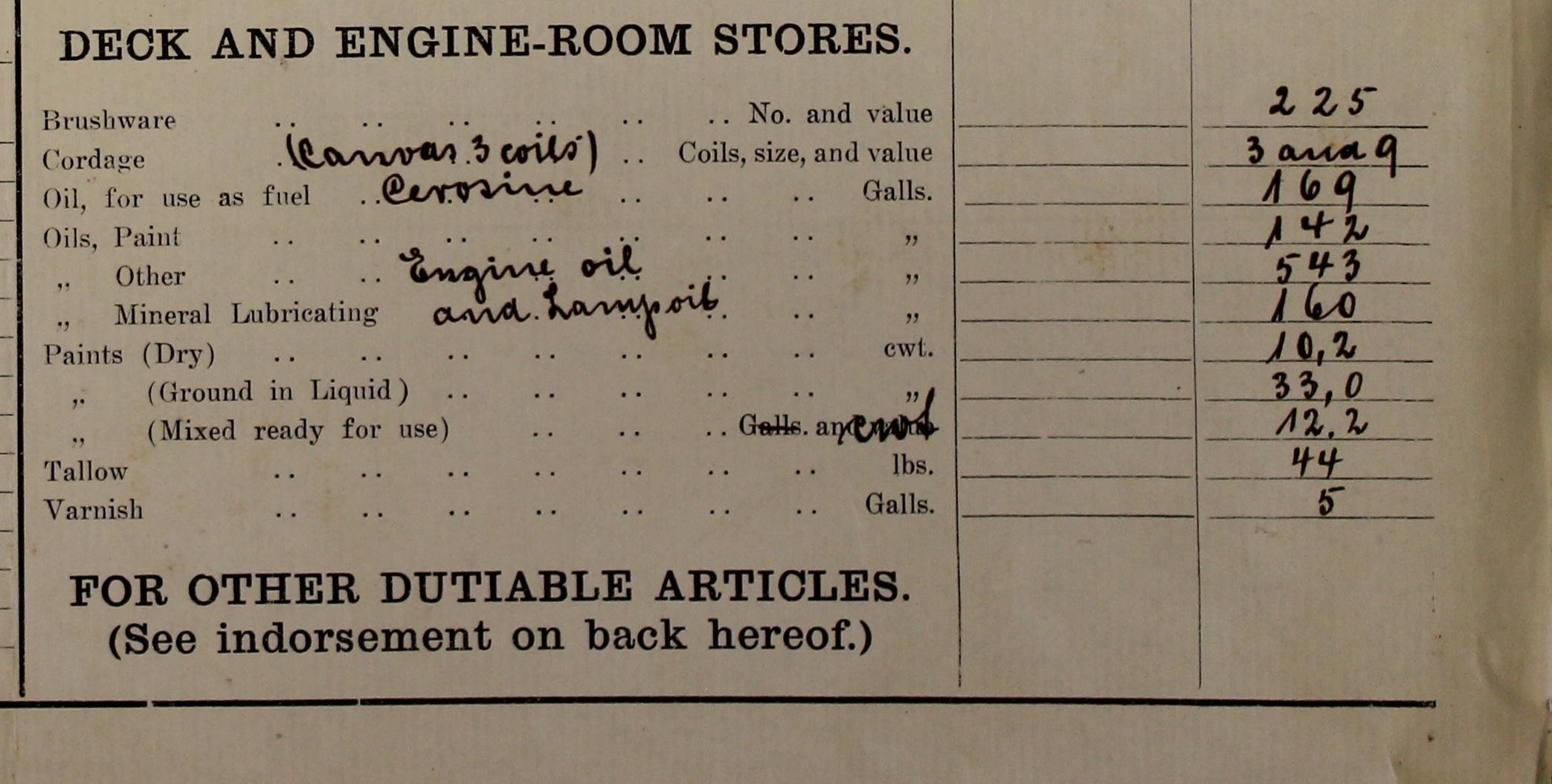 Australian Customs, store list 1914