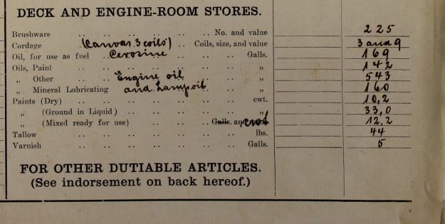 Australian Customs, store list 1914