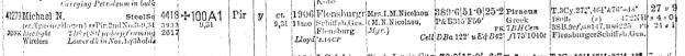 exHagen in Lloyd's Register 1931