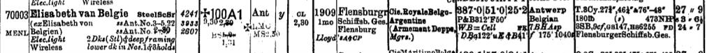 Elisabeth von Belgien, Auszug Lloyd's Register 1930