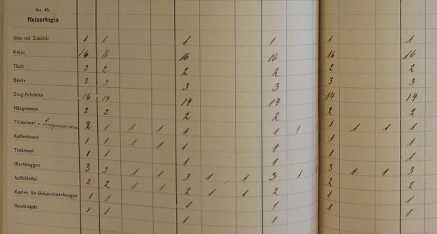 Inventory book Neumunster 1914