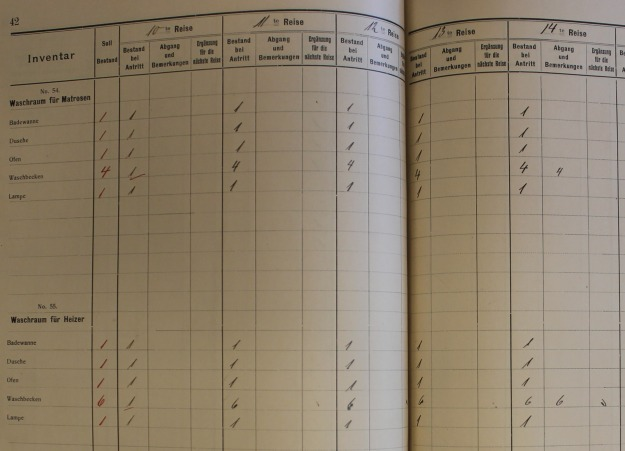 Inventory book, ship Neumunster 1914