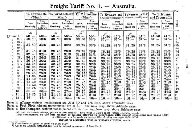 Freight Tariff Europe Australia 1914