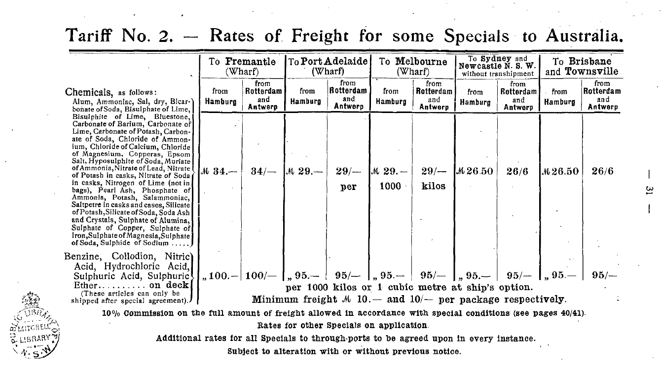 Rates of freight, chemicals, 1914, Australia