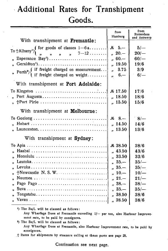 transhipment rates, 1914, Australia