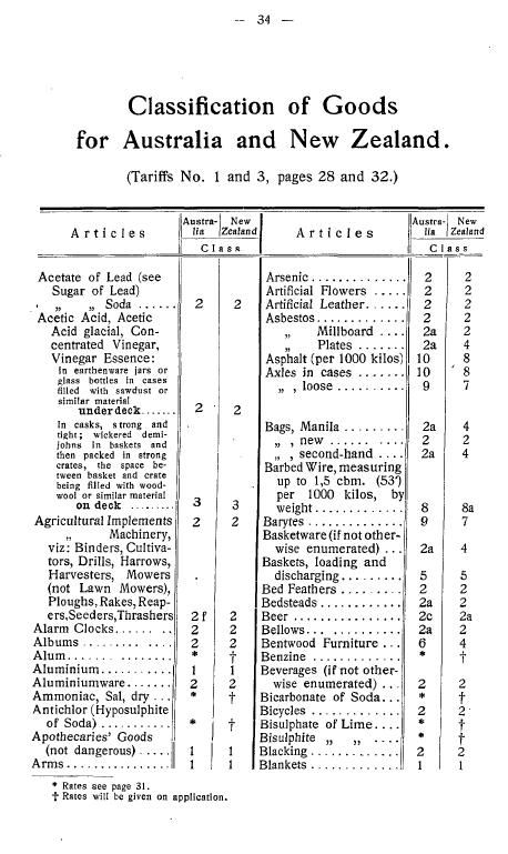 classification of goods, 1914, German Australian Line