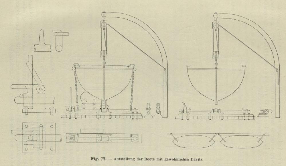 Davits, Rettungsboote 1904