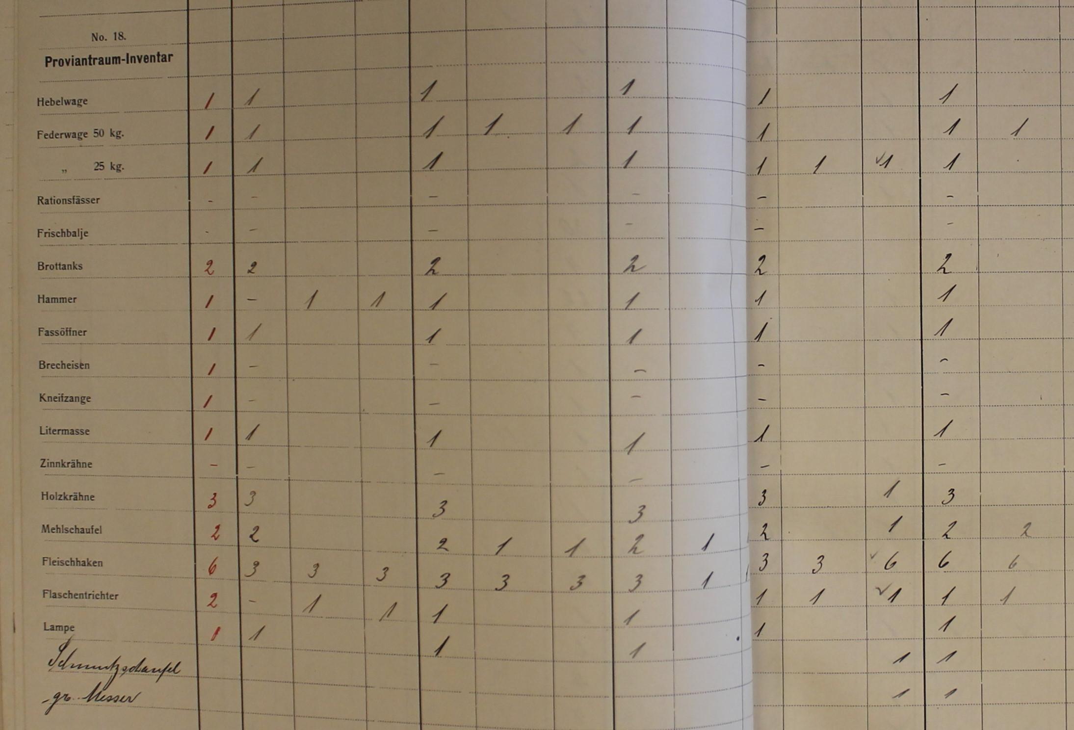 Inventory book, steam ship 1907