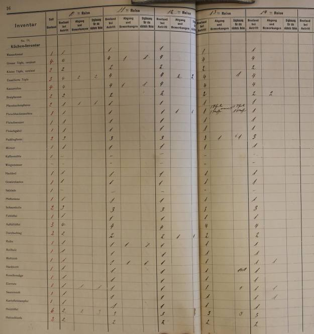 Inventory book Neumunster 1907