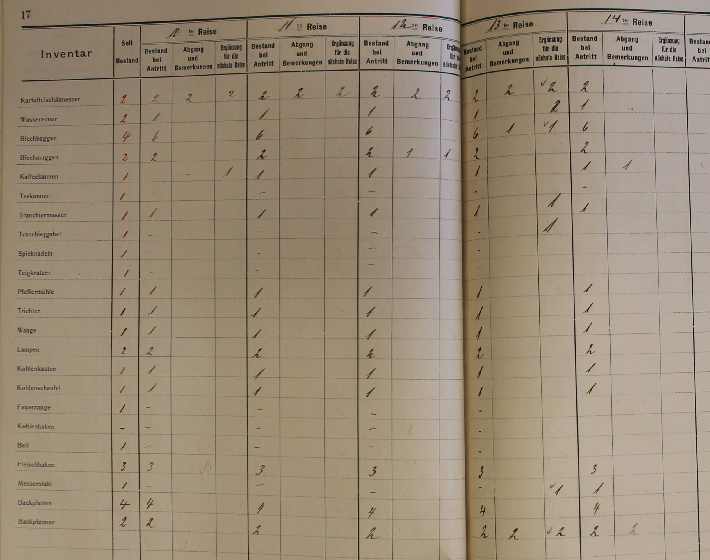 inventory book, Neumünster 1907