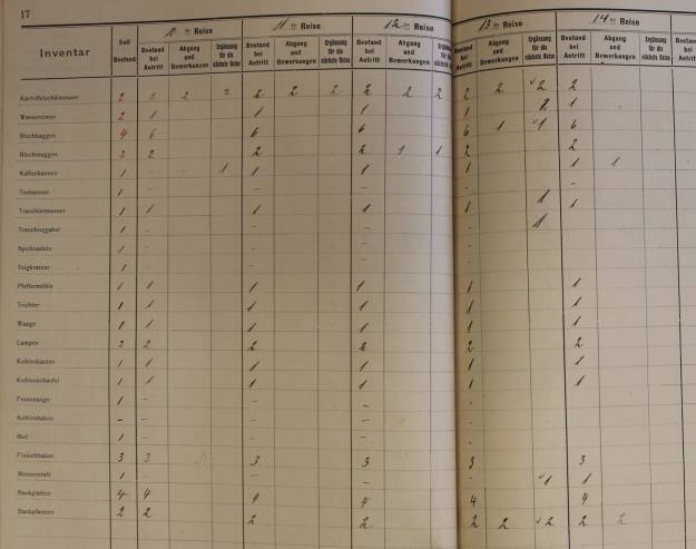 inventory book, Neumünster 1907