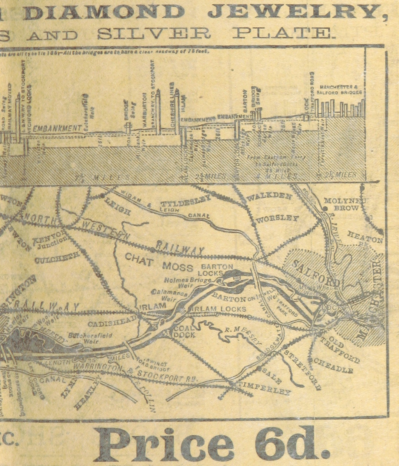 Manchester Ship Canal 1894