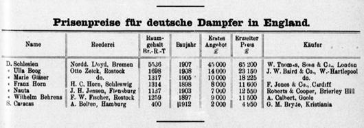 Prisenpreise 1915
