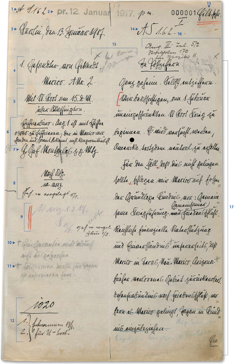 Zimmermann telegram 1917